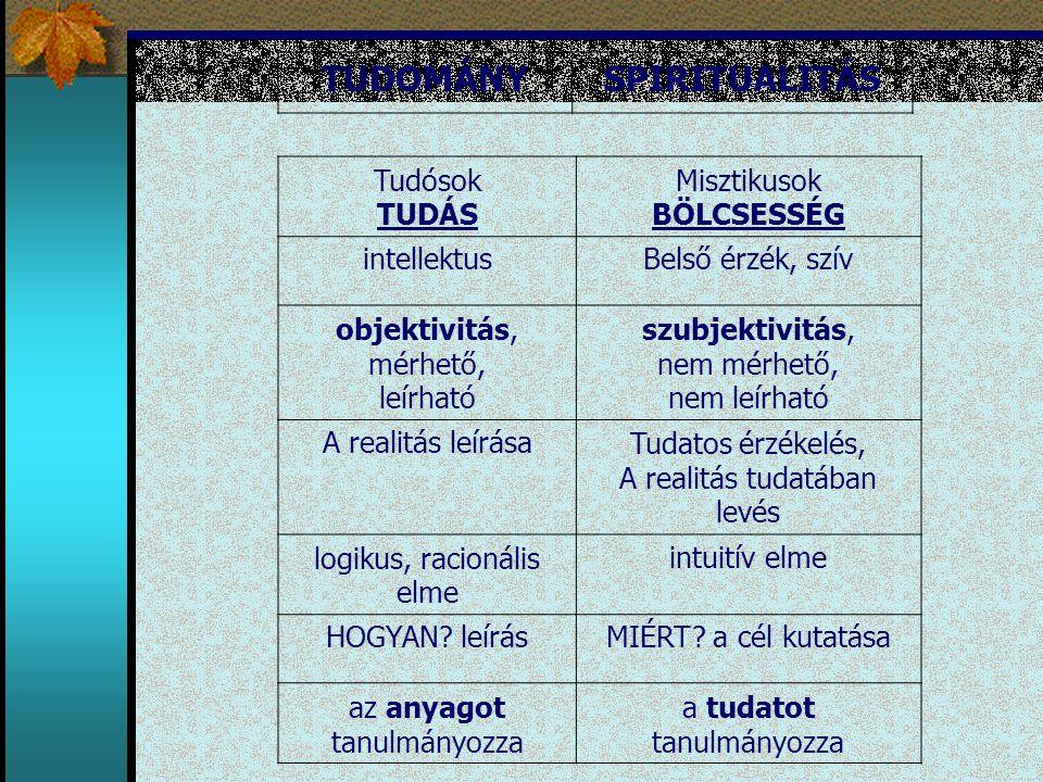 TUDOMÁNY SPIRITUALITÁS