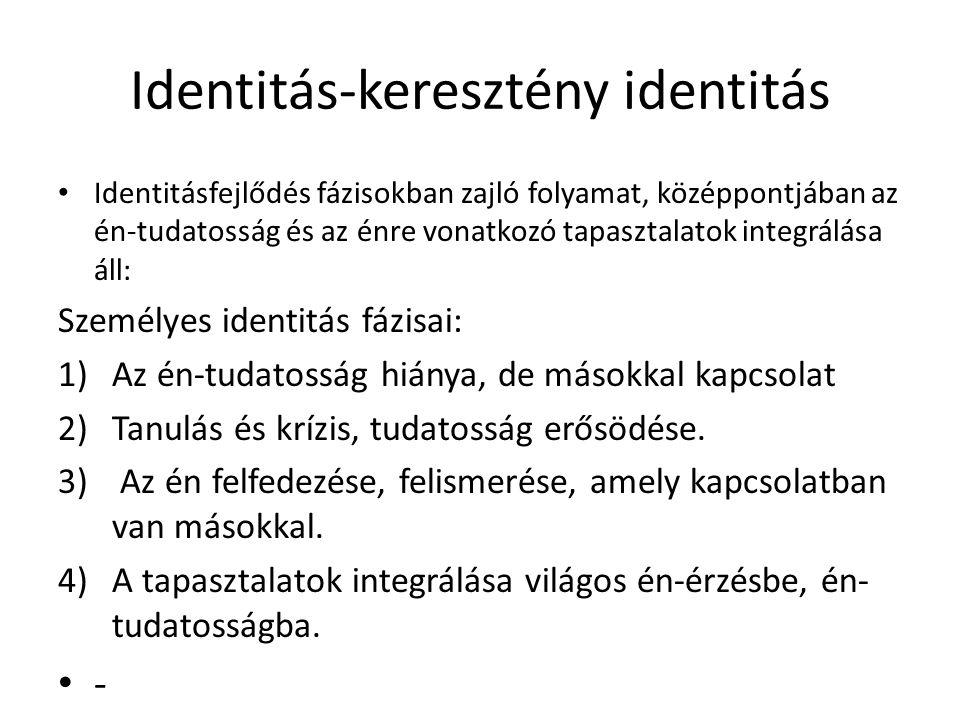 Identitás-keresztény identitás