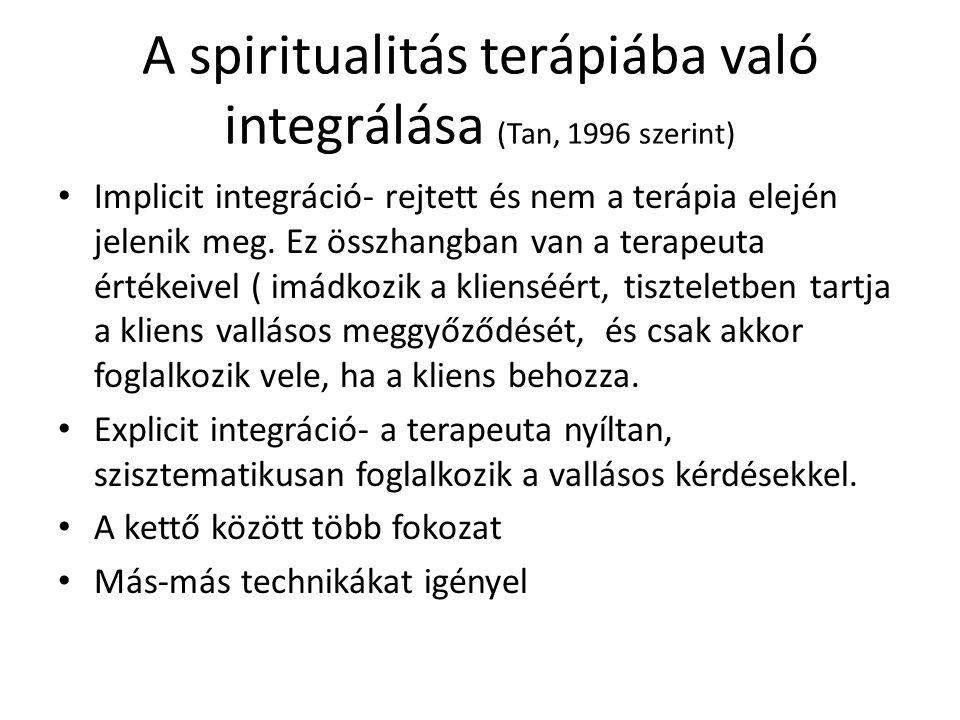 A spiritualitás terápiába való integrálása (Tan, 1996 szerint)