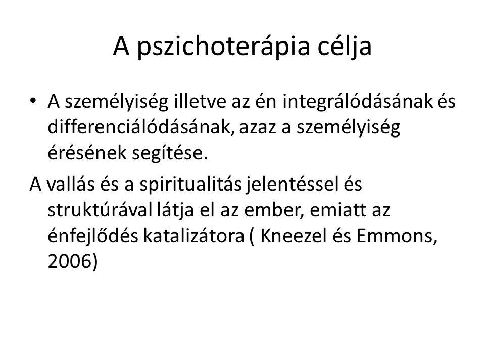 A pszichoterápia célja