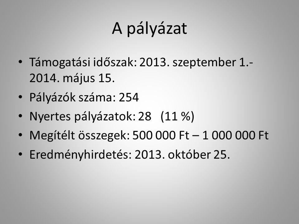 A pályázat Támogatási időszak: 2013. szeptember 1.-2014. május 15.