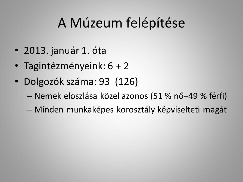 A Múzeum felépítése 2013. január 1. óta Tagintézményeink: 6 + 2