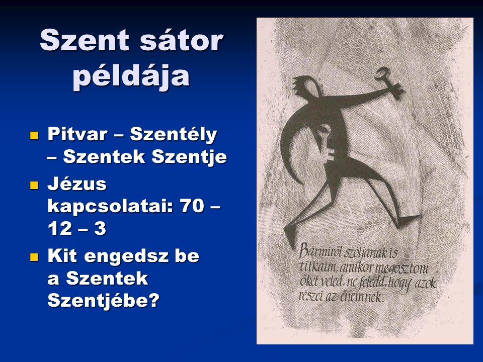 Szent sátor példája Pitvar – Szentély – Szentek Szentje