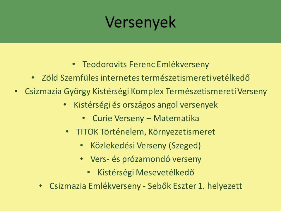 Versenyek Teodorovits Ferenc Emlékverseny