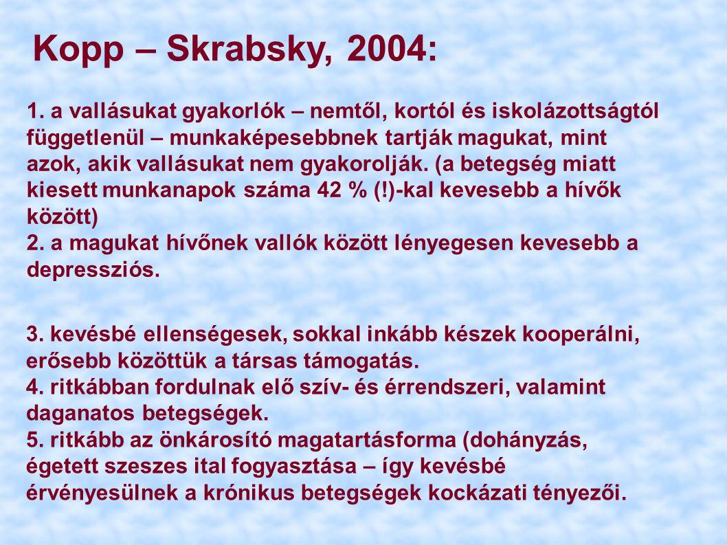 Kopp – Skrabsky, 2004: