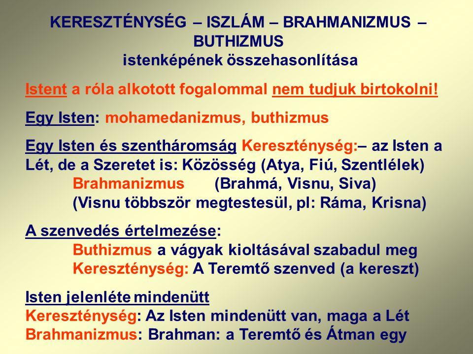KERESZTÉNYSÉG – ISZLÁM – BRAHMANIZMUS – BUTHIZMUS