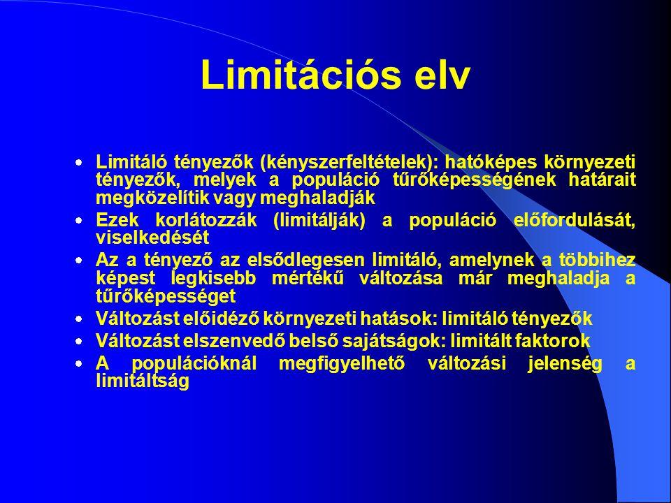 Limitációs elv