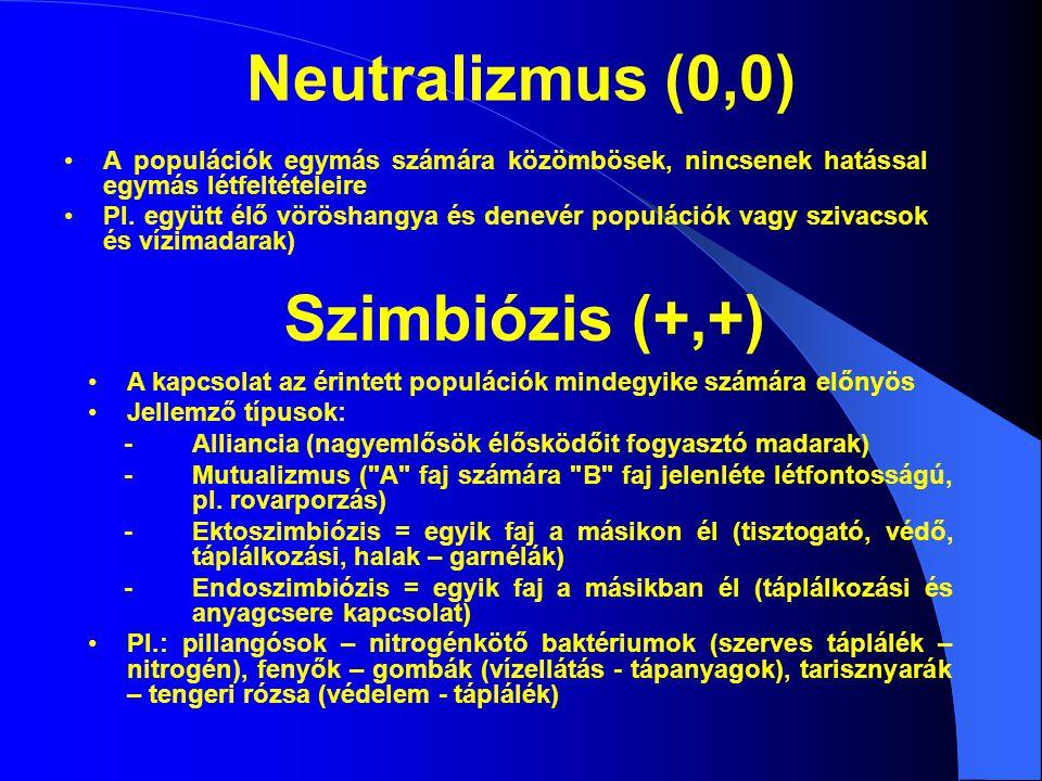 Neutralizmus (0,0) Szimbiózis (+,+)