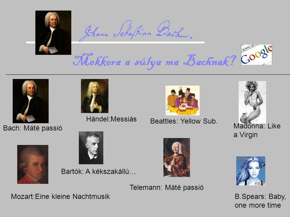Mekkora a súlya ma Bachnak