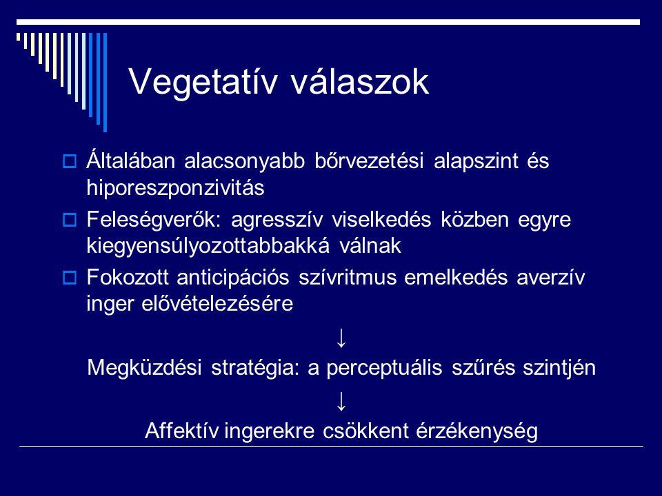 Vegetatív válaszok Általában alacsonyabb bőrvezetési alapszint és hiporeszponzivitás.
