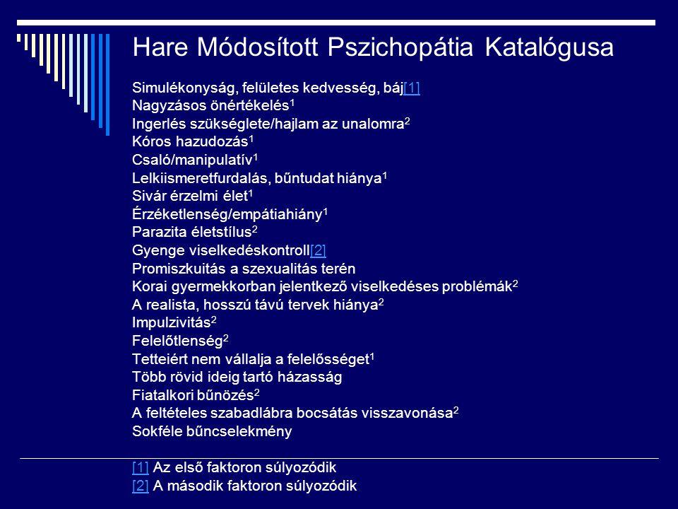 Hare Módosított Pszichopátia Katalógusa