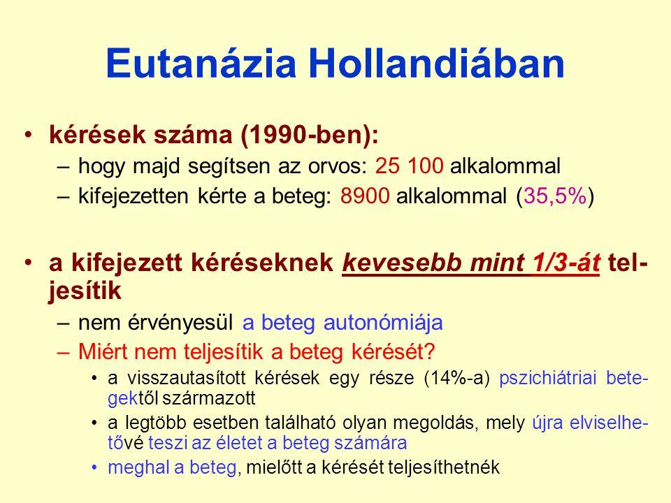 Eutanázia Hollandiában