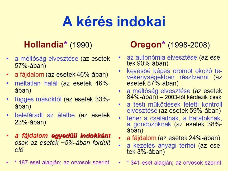A kérés indokai Hollandia* (1990) Oregon* (1998-2008)