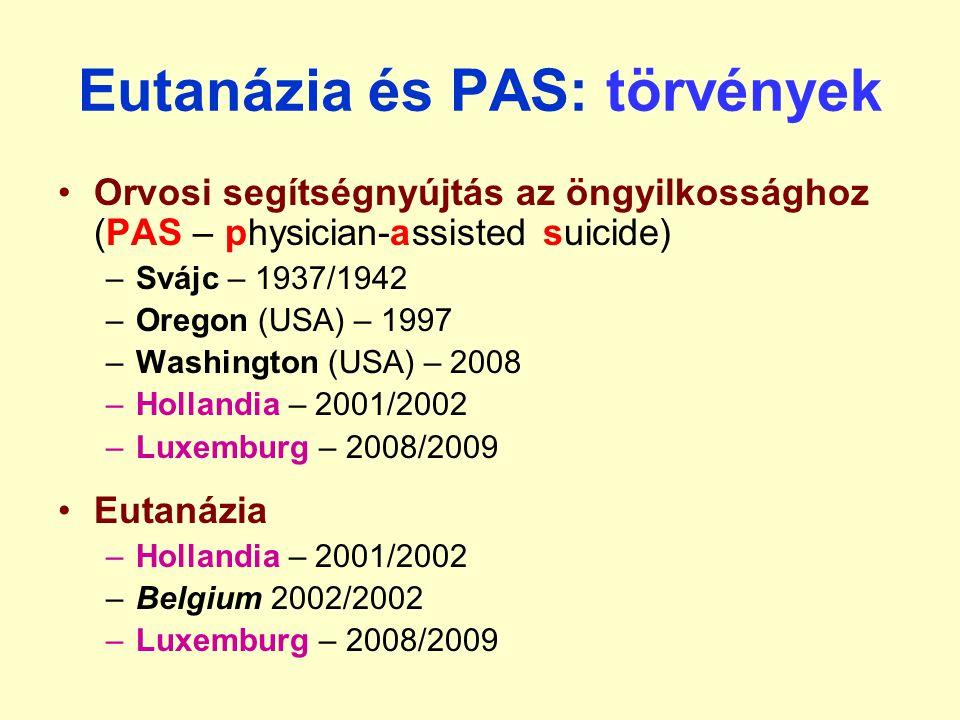 Eutanázia és PAS: törvények