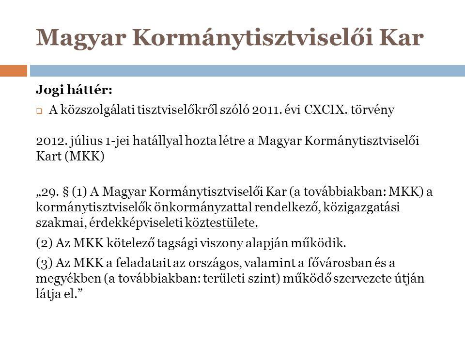Magyar Kormánytisztviselői Kar