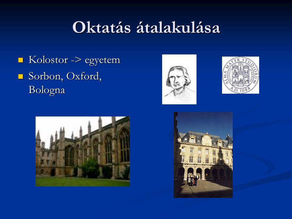 Oktatás átalakulása Kolostor -> egyetem Sorbon, Oxford, Bologna