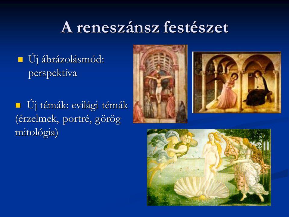 A reneszánsz festészet