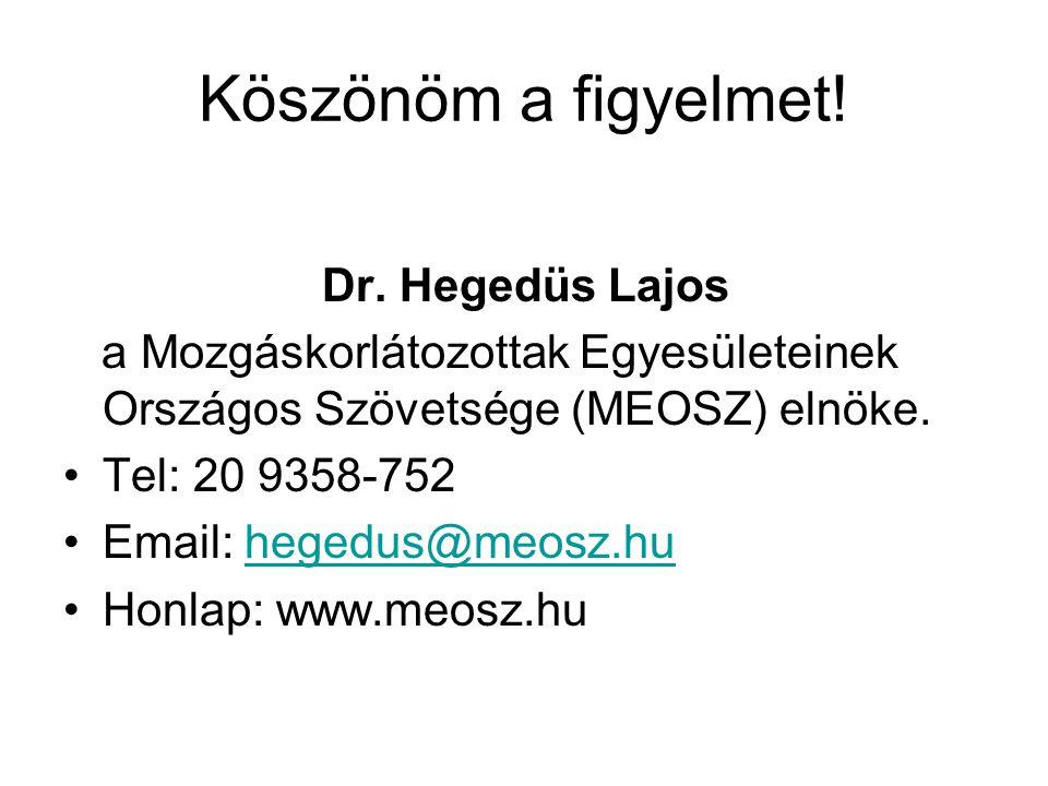 Köszönöm a figyelmet! Dr. Hegedüs Lajos