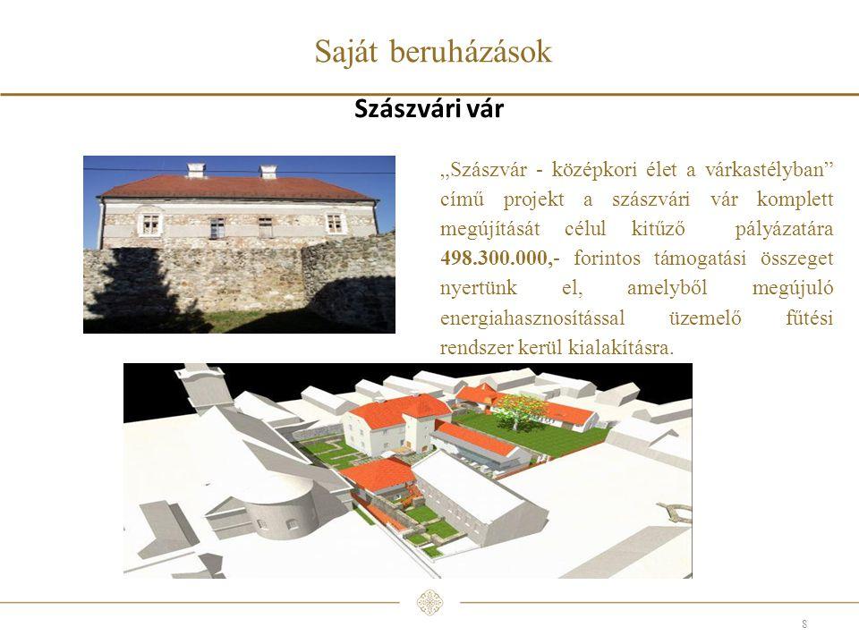 Saját beruházások Szászvári vár