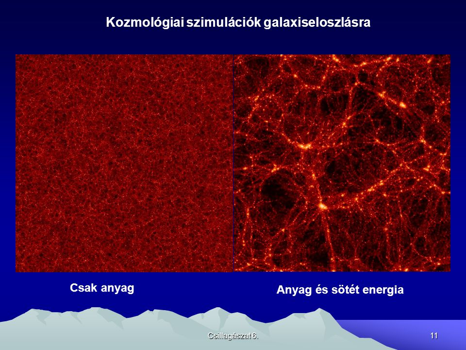 Kozmológiai szimulációk galaxiseloszlásra