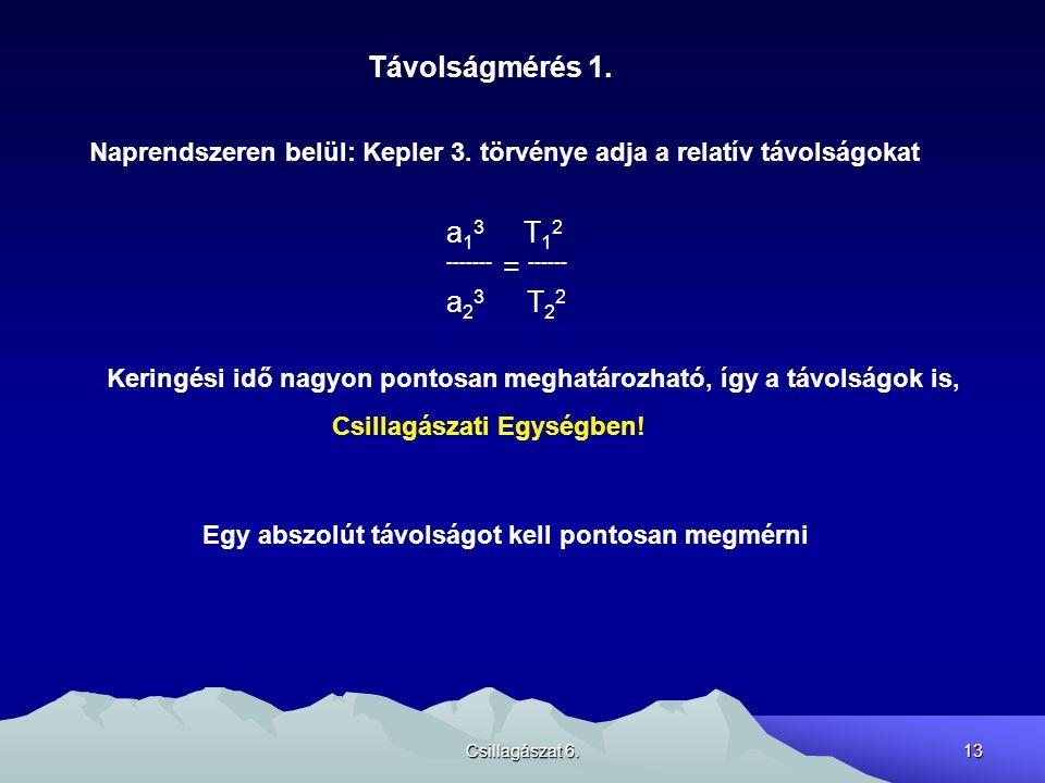 Távolságmérés 1. a13 T12 ------- = ------ a23 T22