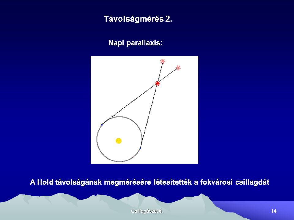Távolságmérés 2. Napi parallaxis: