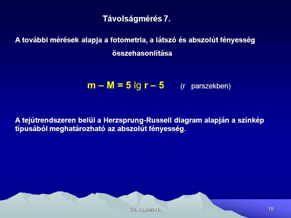 m – M = 5 lg r – 5 (r parszekben)