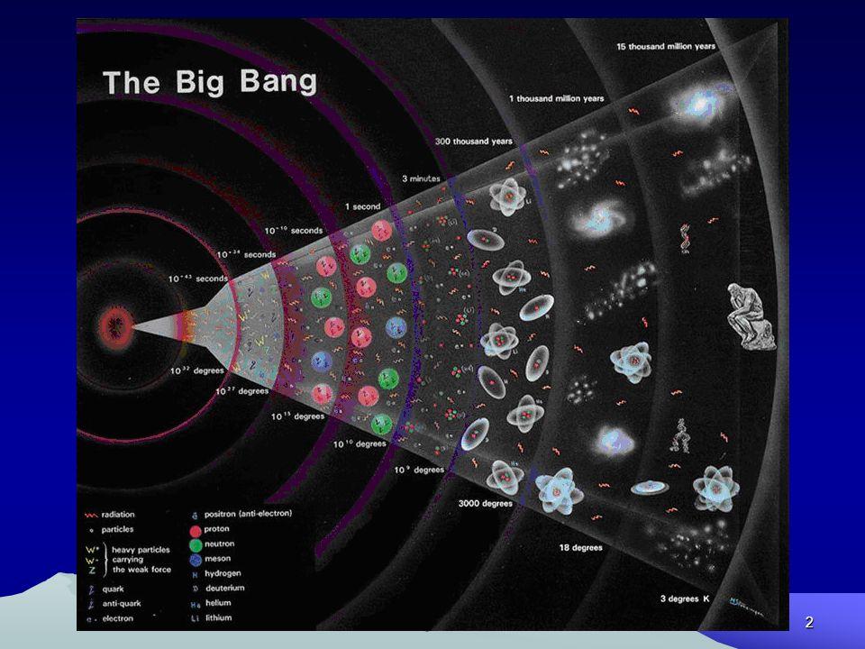 Az ősrobbanás Csillagászat 6.