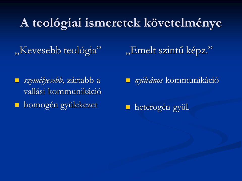 A teológiai ismeretek követelménye