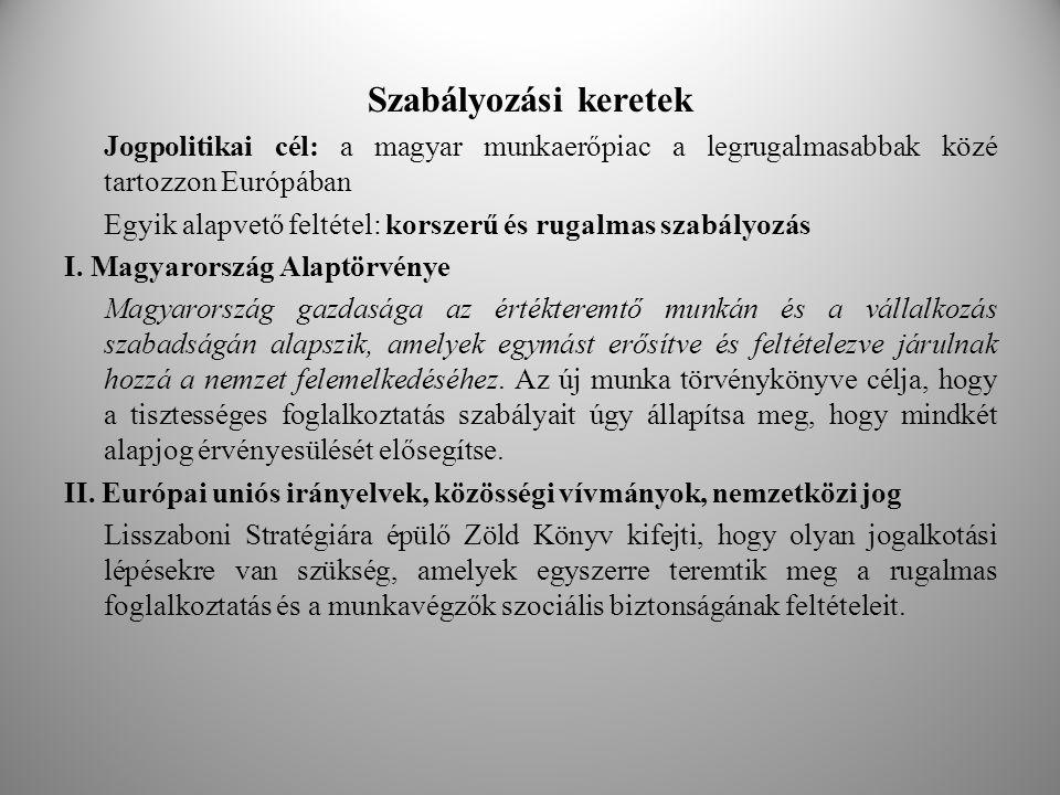Szabályozási keretek Jogpolitikai cél: a magyar munkaerőpiac a legrugalmasabbak közé tartozzon Európában.
