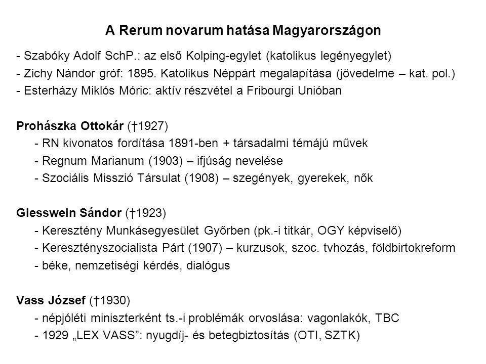 A Rerum novarum hatása Magyarországon