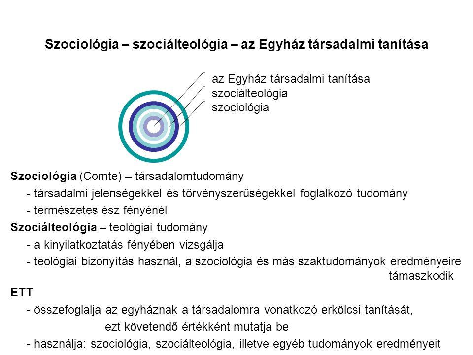 Szociológia – szociálteológia – az Egyház társadalmi tanítása