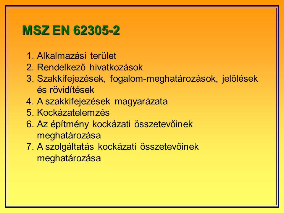MSZ EN 62305-2 Alkalmazási terület Rendelkező hivatkozások