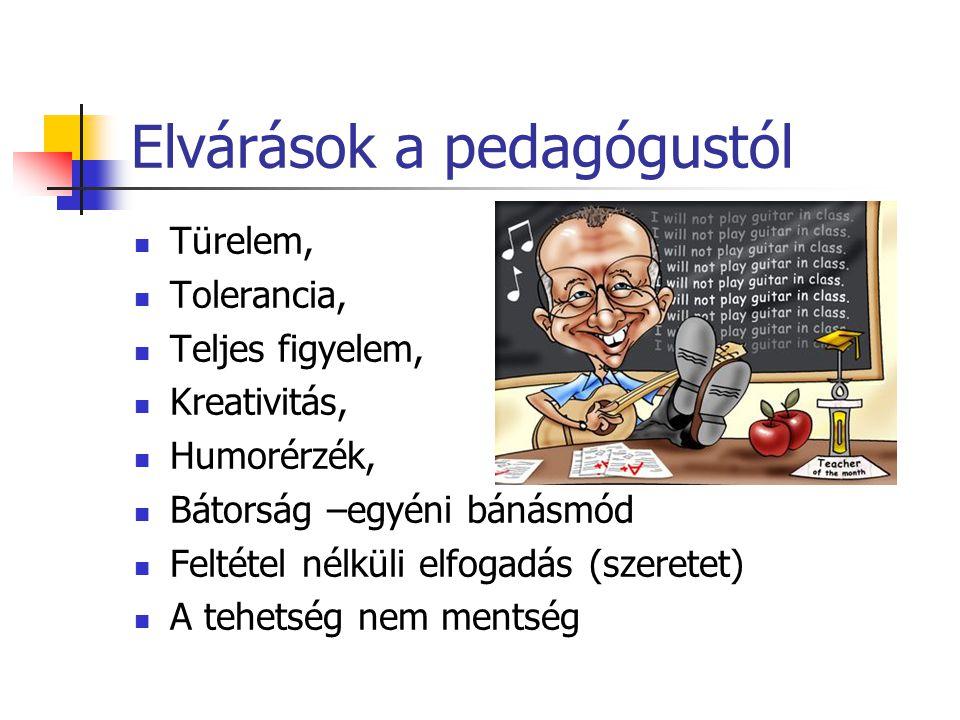 Elvárások a pedagógustól