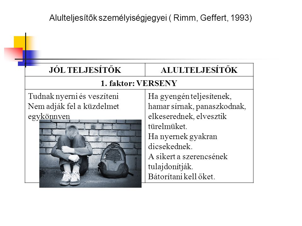 Alulteljesítők személyiségjegyei ( Rimm, Geffert, 1993)
