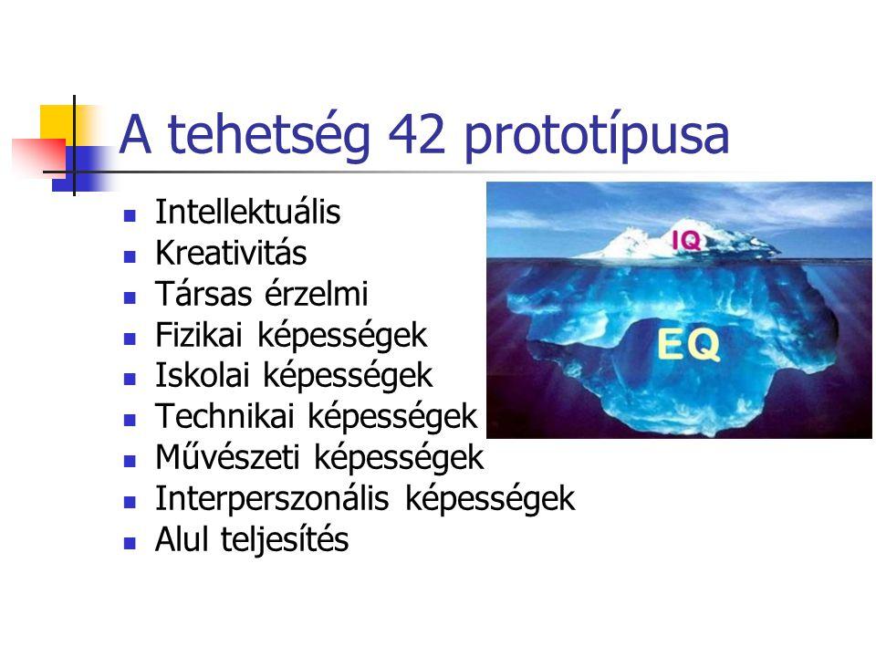 A tehetség 42 prototípusa