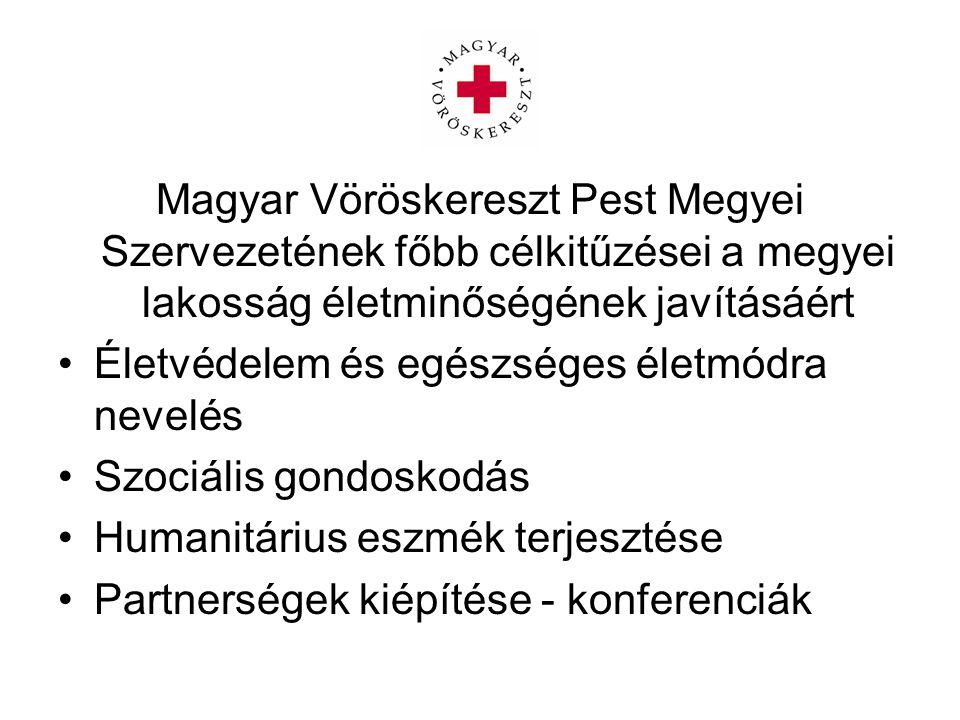 Magyar Vöröskereszt Pest Megyei Szervezetének főbb célkitűzései a megyei lakosság életminőségének javításáért