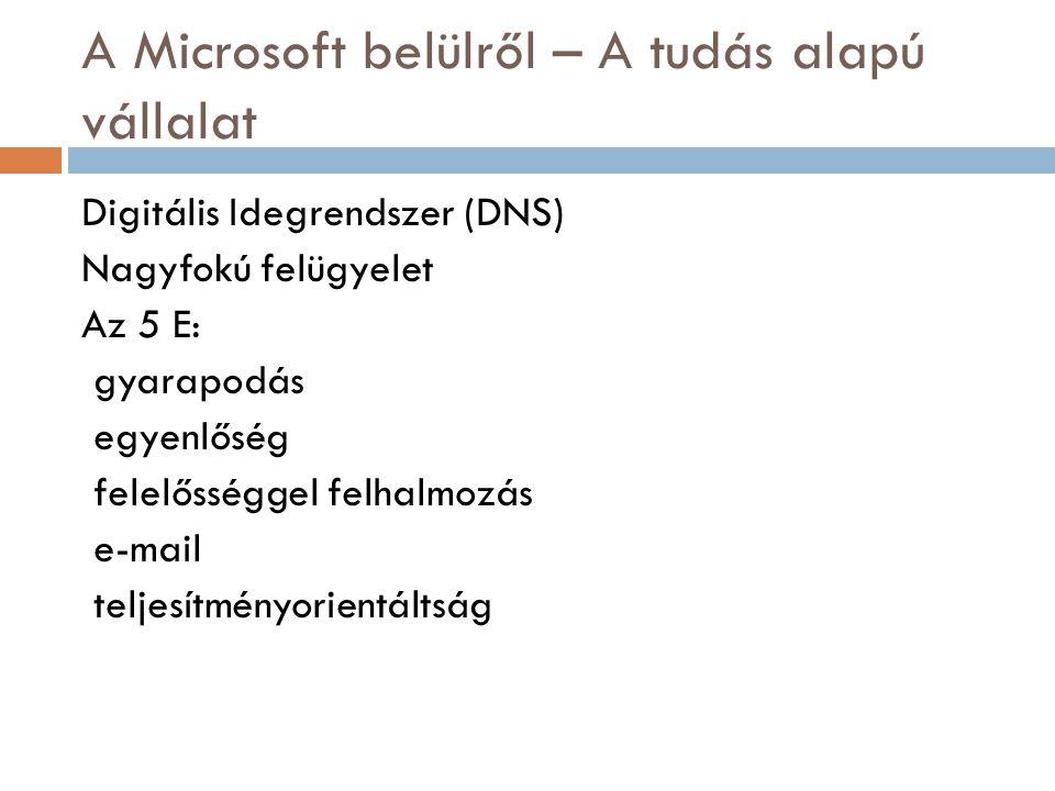 A Microsoft belülről – A tudás alapú vállalat