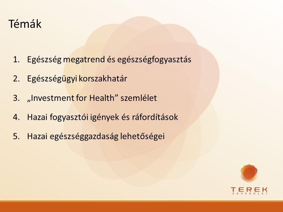 Témák Egészség megatrend és egészségfogyasztás