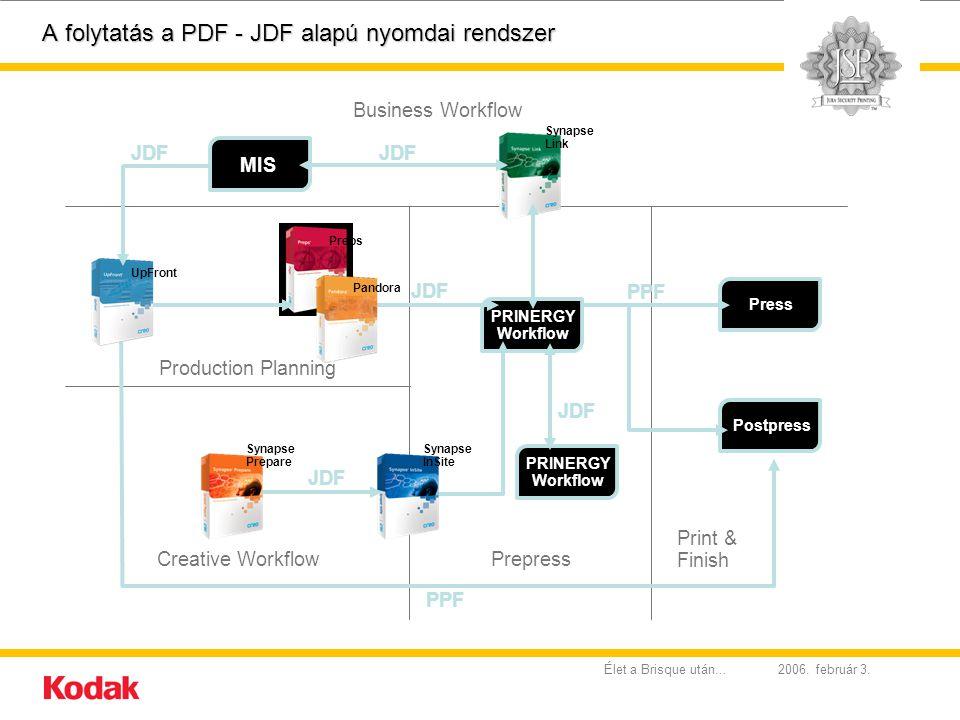 A folytatás a PDF - JDF alapú nyomdai rendszer