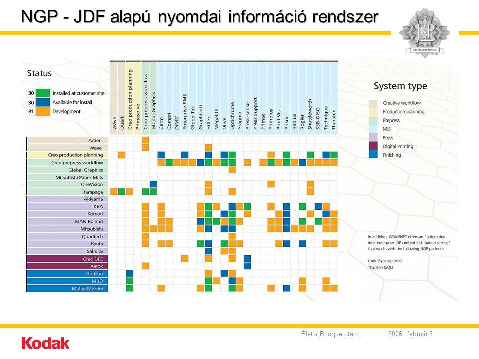 NGP - JDF alapú nyomdai információ rendszer