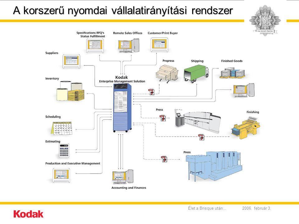 A korszerű nyomdai vállalatirányítási rendszer