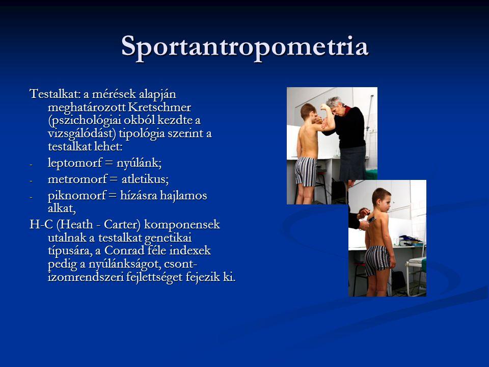 Sportantropometria