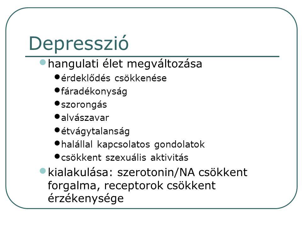 Depresszió hangulati élet megváltozása