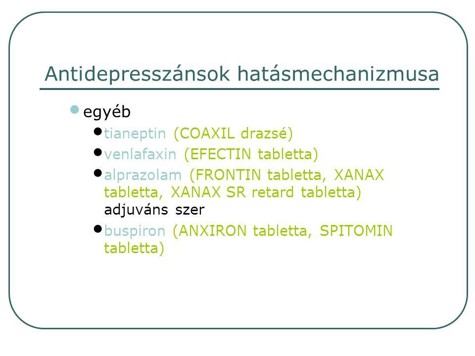 Antidepresszánsok hatásmechanizmusa