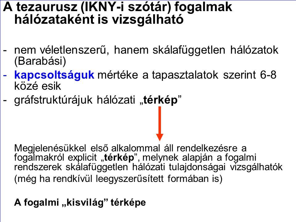 A tezaurusz (IKNY-i szótár) fogalmak hálózataként is vizsgálható