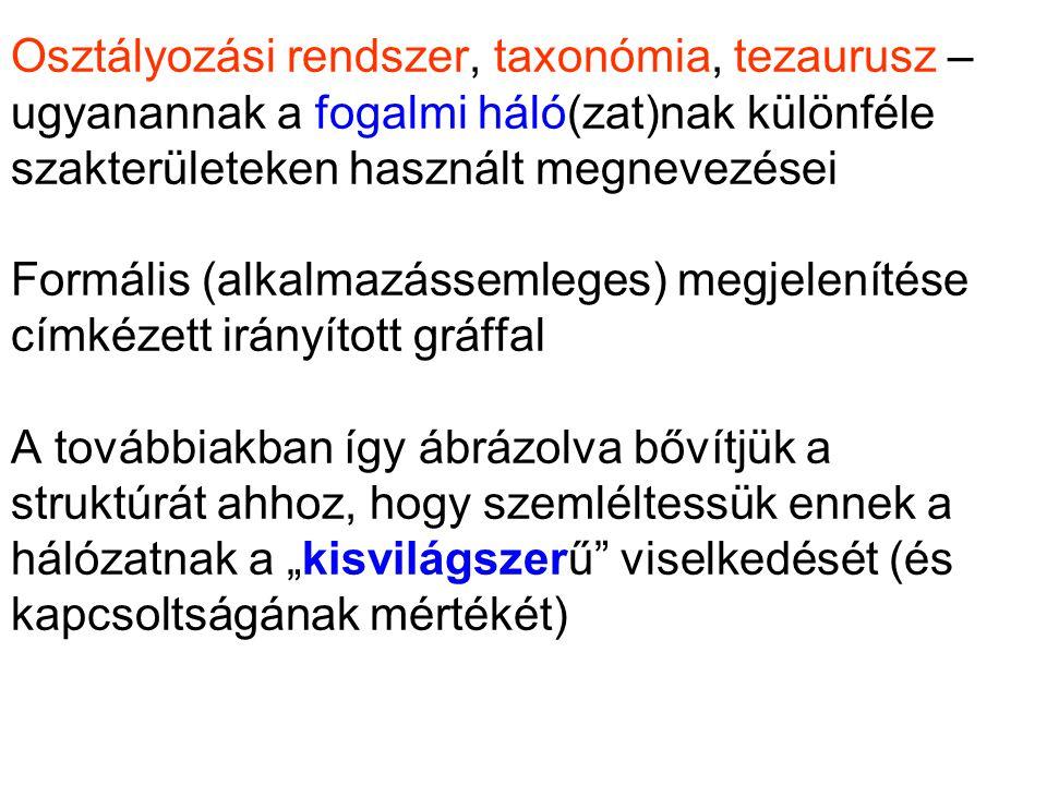 Osztályozási rendszer, taxonómia, tezaurusz – ugyanannak a fogalmi háló(zat)nak különféle szakterületeken használt megnevezései