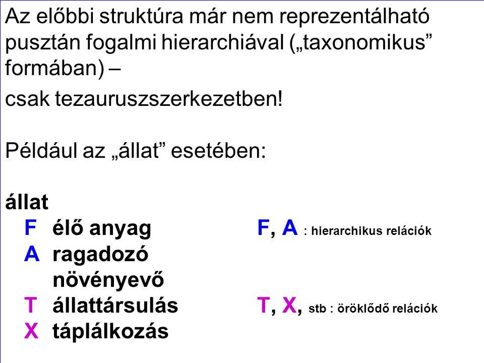 """Az előbbi struktúra már nem reprezentálható pusztán fogalmi hierarchiával (""""taxonomikus formában) –"""