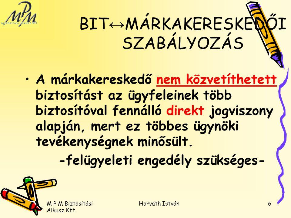 BIT↔MÁRKAKERESKEDŐI SZABÁLYOZÁS