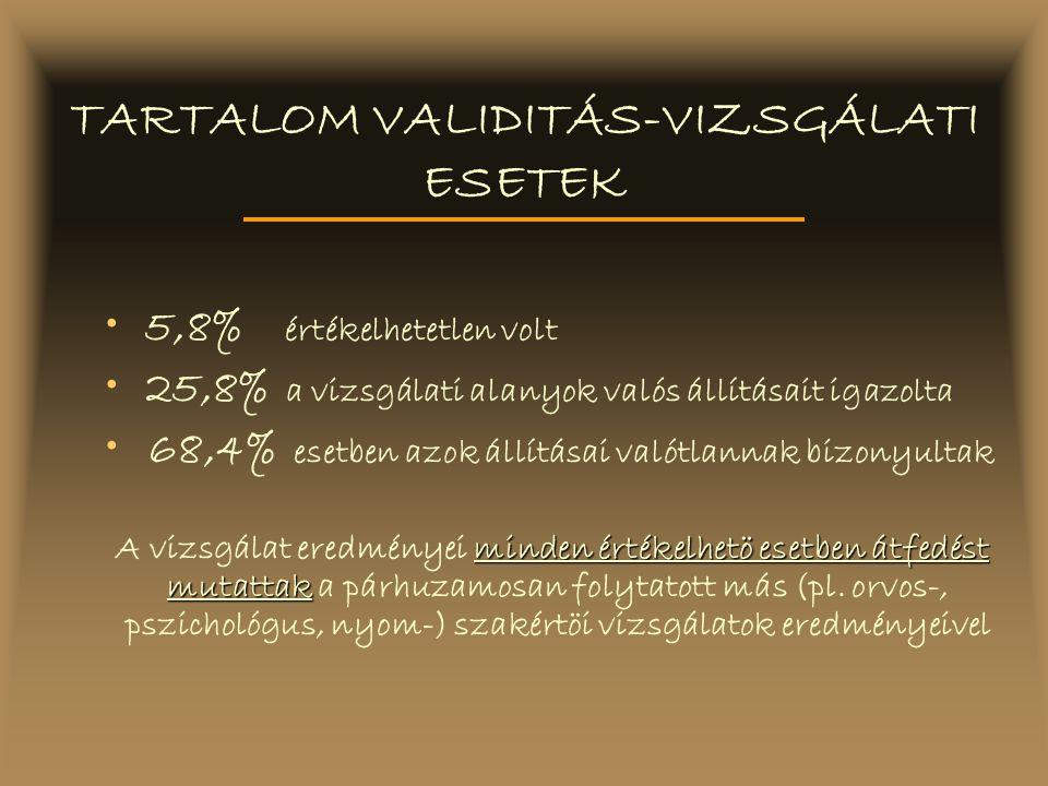 TARTALOM VALIDITÁS-VIZSGÁLATI ESETEK